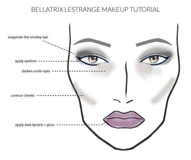 bellatrix lestrange makeup - 621×519